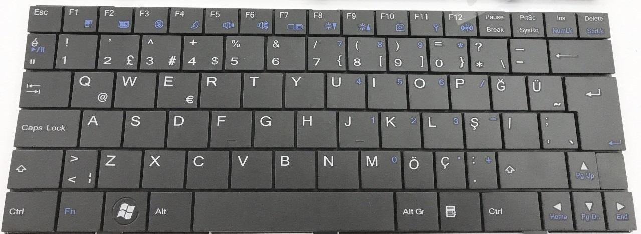 Klavyede yapamadığımız karakterler